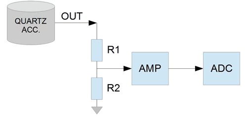Figure 4: The sampling resistance is split for interfacing with the ADC circuit