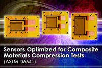 CEA-Series-UB-Gage-Pattern-for-Standard-Compression-Tests-on-Composite-Materials